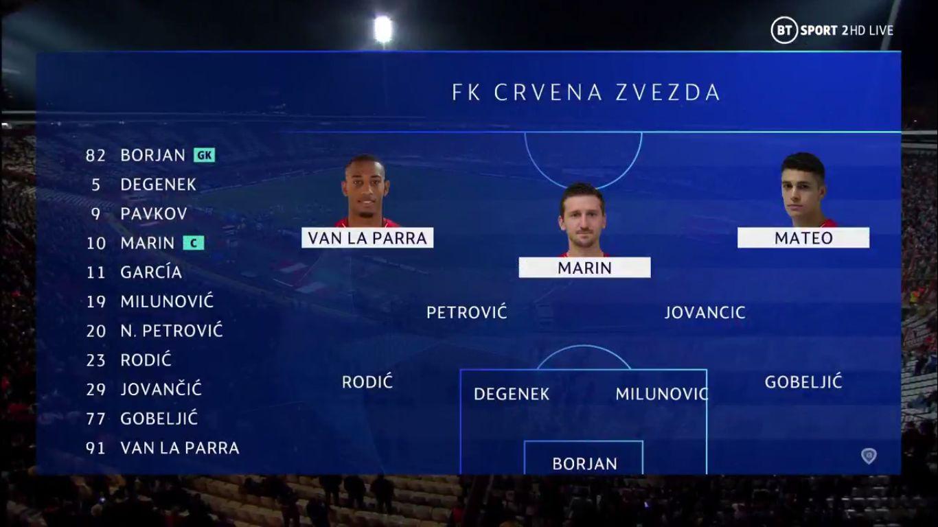 06-11-2019 - FK Crvena Zvezda 0-4 Tottenham Hotspur (CHAMPIONS LEAGUE)