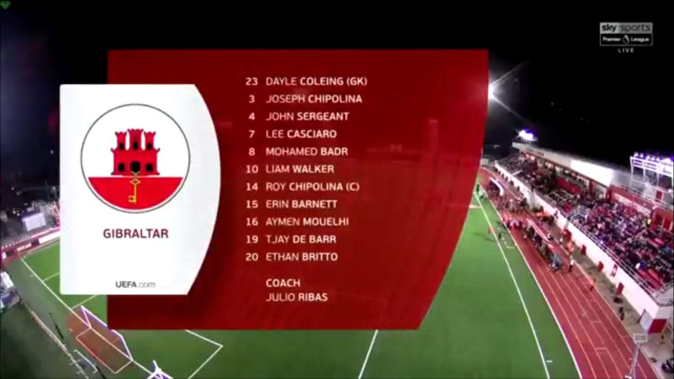 18-11-2019 - Gibraltar 1-6 Switzerland (EURO QUALIF.)