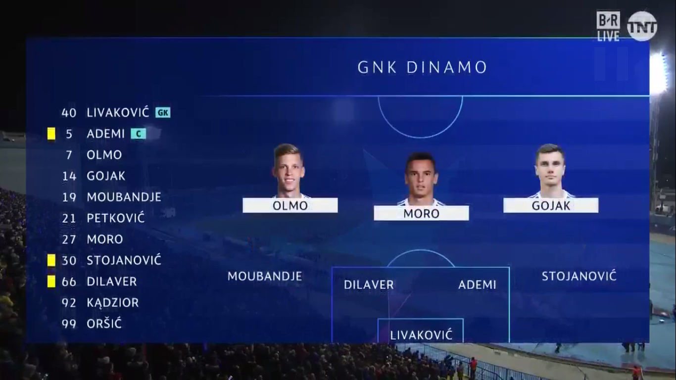 11-12-2019 - Dinamo Zagreb 1-4 Manchester City (CHAMPIONS LEAGUE)