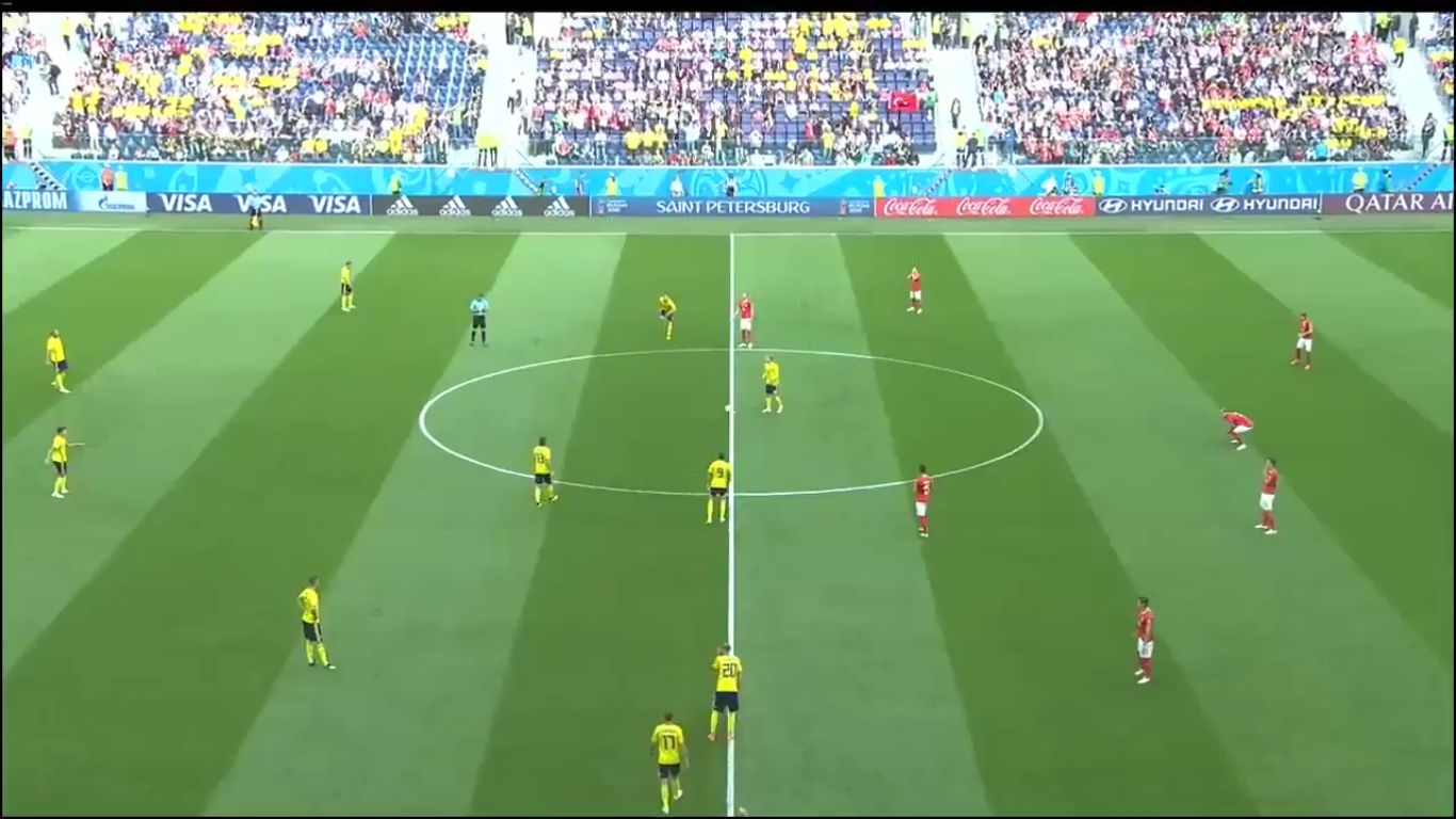 03-07-2018 - Sweden 1-0 Switzerland (WORLD CUP 2018)