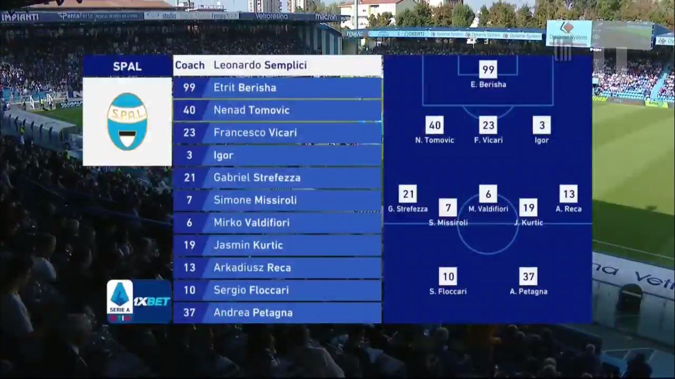 05-10-2019 - SPAL 1-0 Parma
