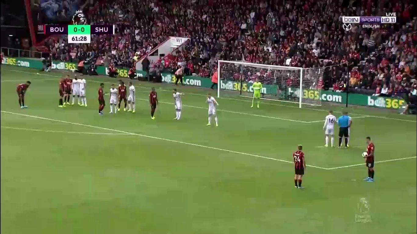 10-08-2019 - AFC Bournemouth 1-1 Sheffield United