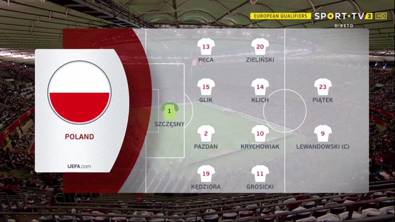 24-03-2019 - Poland 2-0 Latvia (EURO QUALIF.)