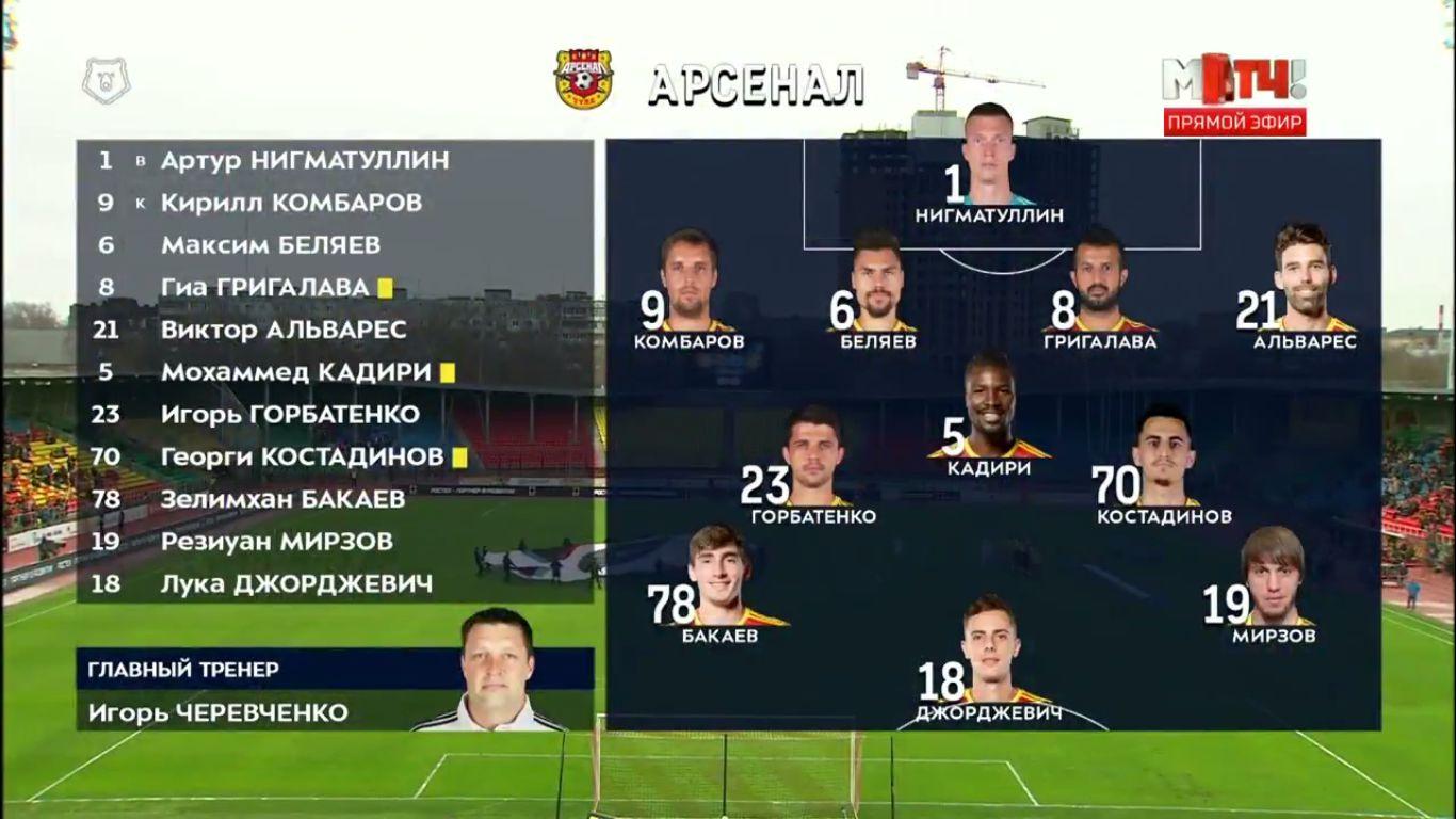 13-04-2019 - FC Arsenal Tula 0-0 Ural