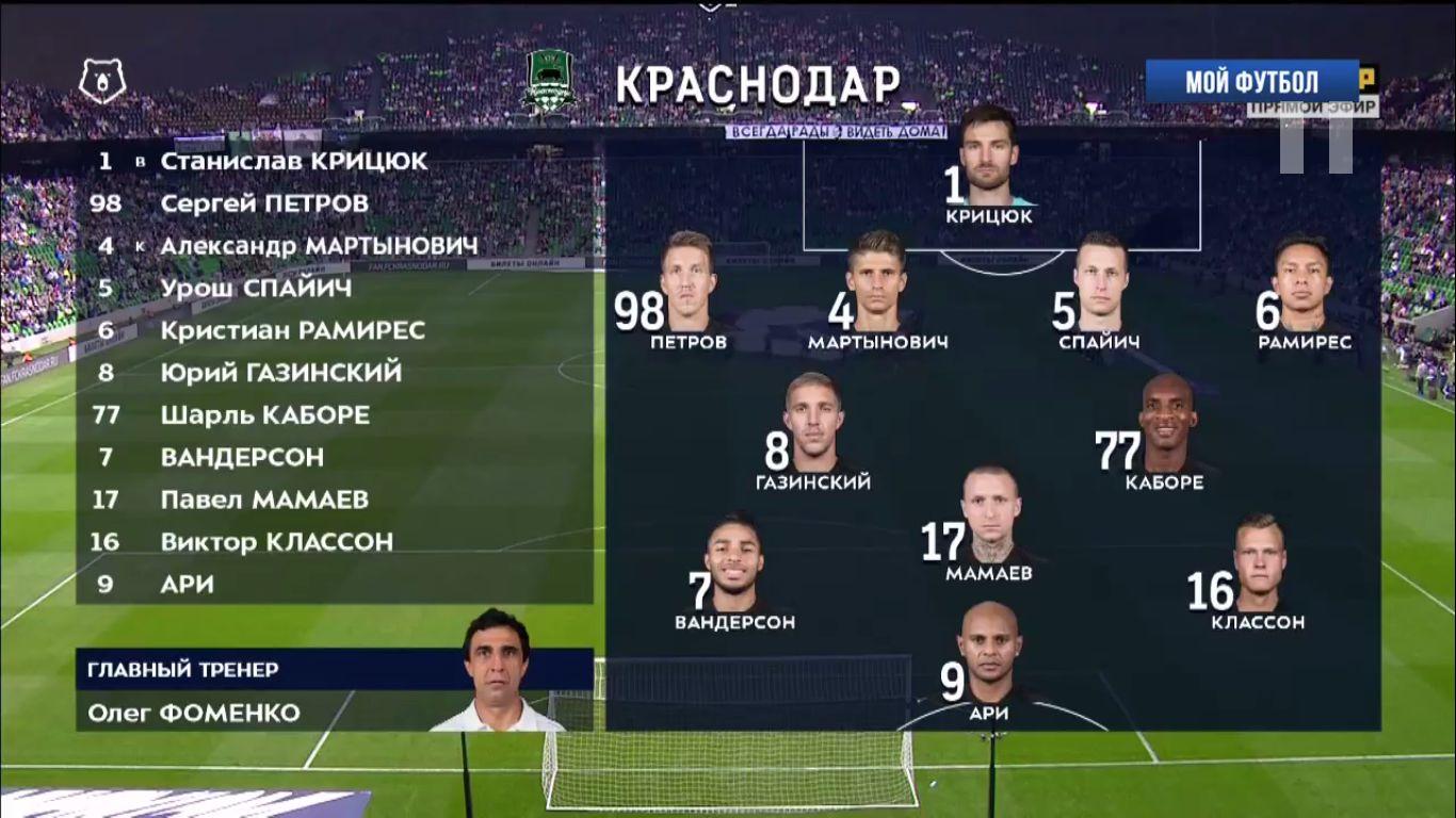 Krasnodar rubin kazan online dating