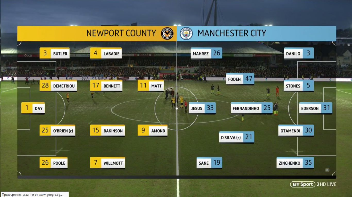 16-02-2019 - Newport County 1-4 Manchester City (FA CUP)