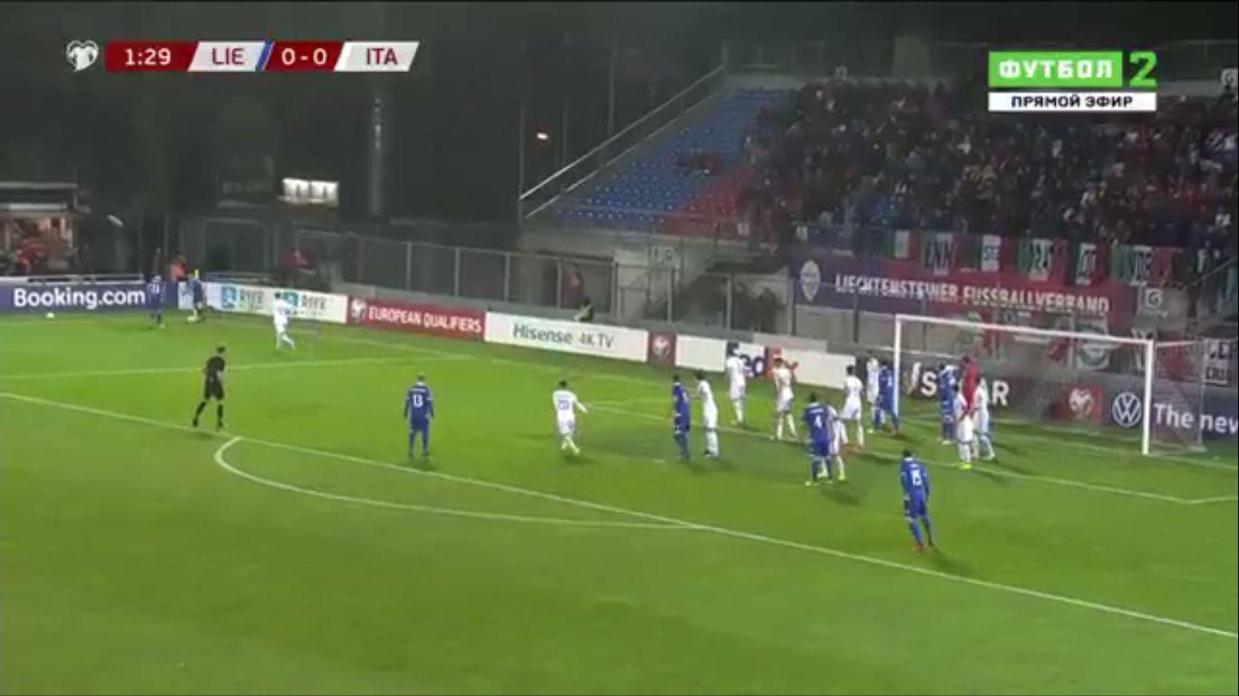 15-10-2019 - Liechtenstein 0-5 Italy (EURO QUALIF.)
