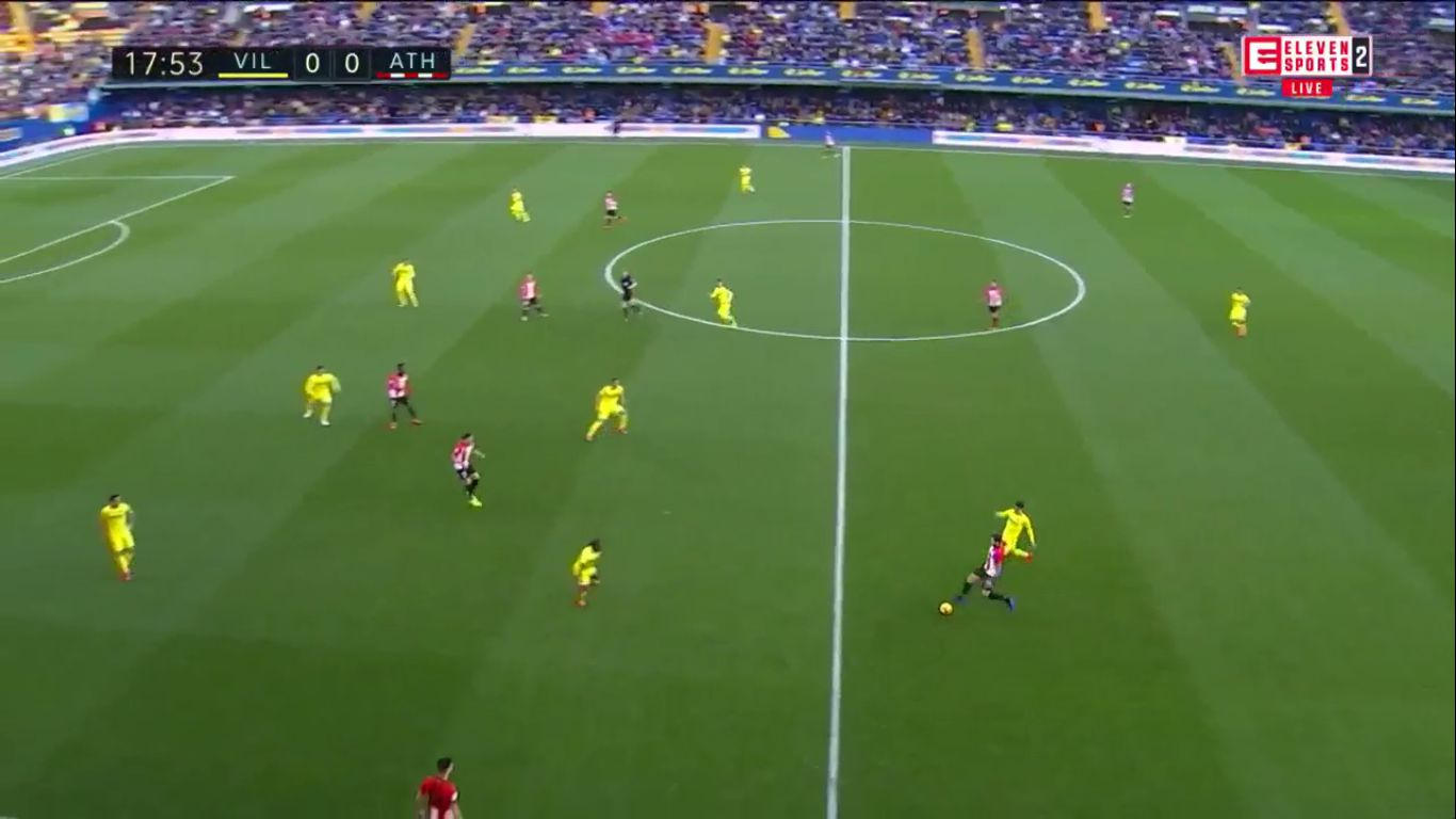 20-01-2019 - Villarreal 1-1 Athletic Bilbao