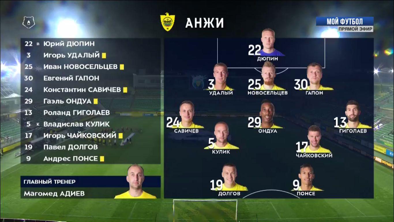 01-12-2018 - FC Anzhi Makhachkala 0-0 FC Ufa