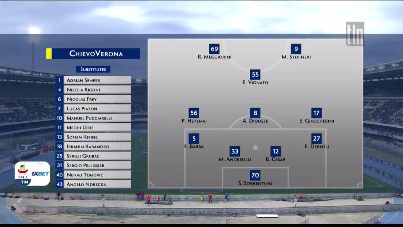 14-04-2019 - Chievo 1-3 Napoli