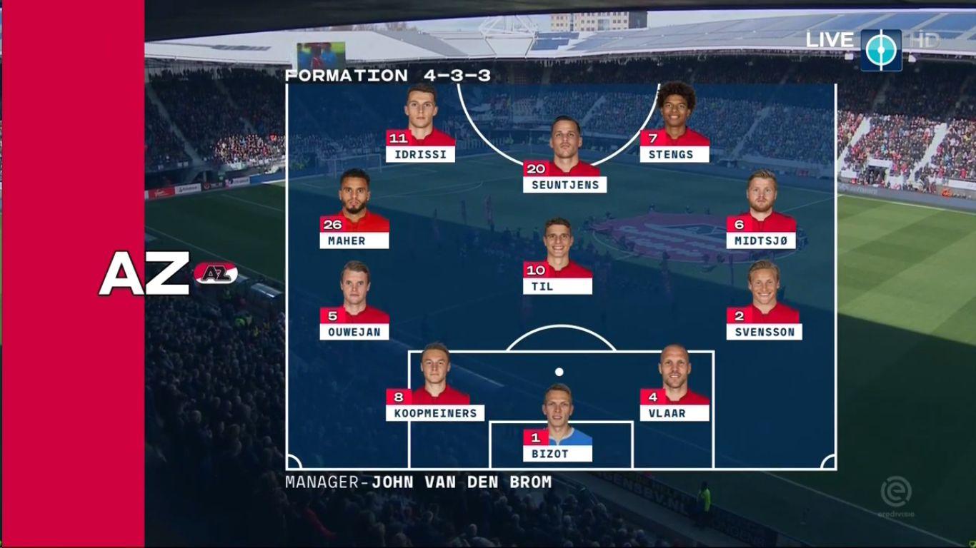 17-03-2019 - AZ Alkmaar 1-0 Ajax Amsterdam