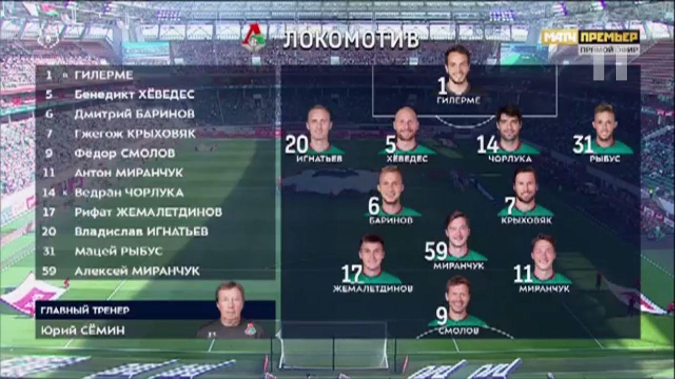 11-08-2019 - FC Lokomotiv Moscow 4-0 Ural