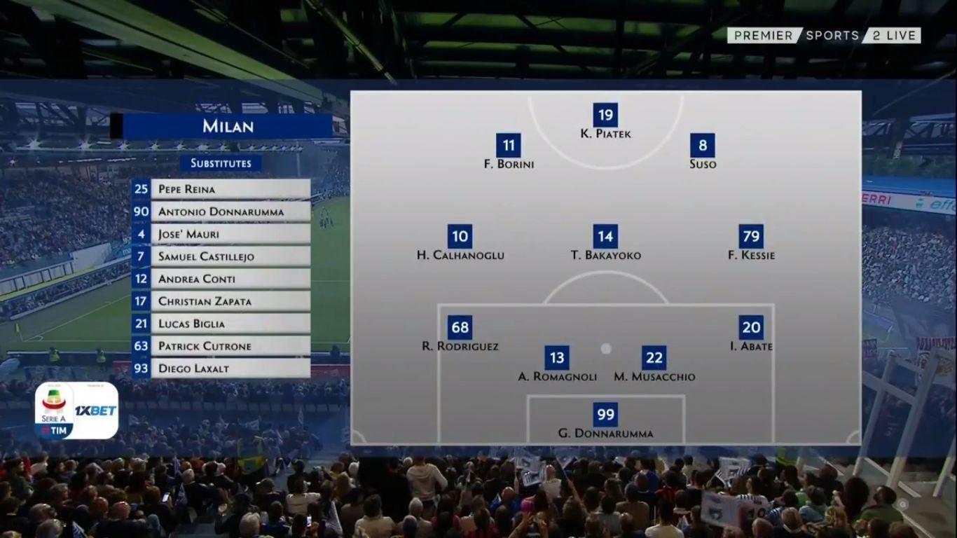 26-05-2019 - SPAL 2-3 Milan