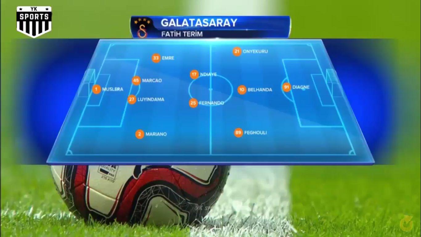 02-04-2019 - Galatasaray 0-0 Yeni Malatyaspor (ZIRAAT CUP)