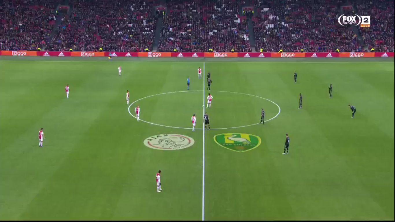 22-12-2019 - Ajax Amsterdam 6-1 ADO Den Haag
