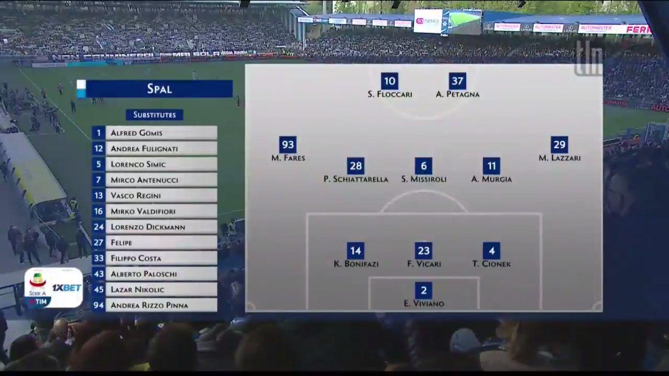 13-04-2019 - SPAL 2-1 Juventus