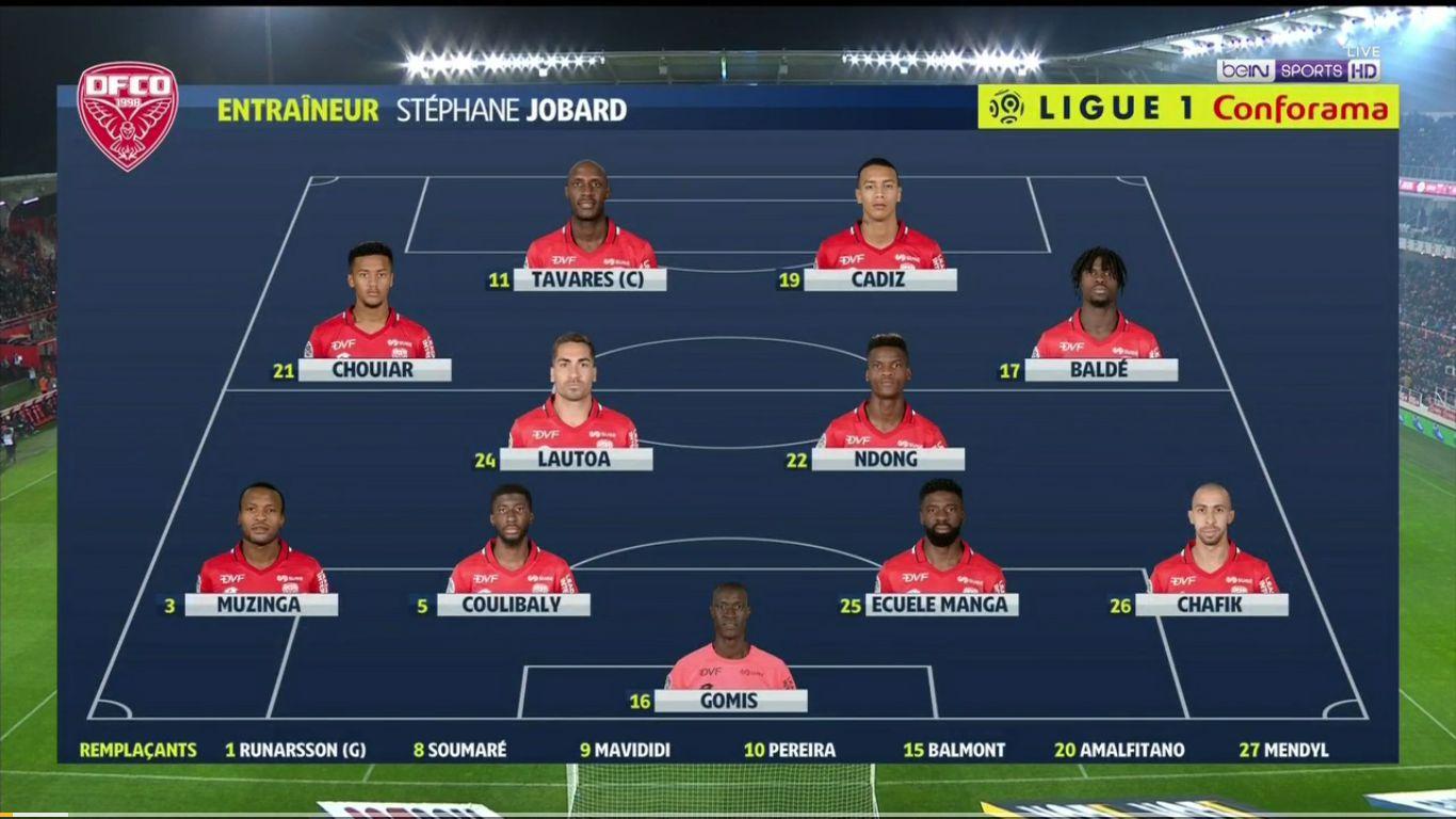 01-11-2019 - Dijon 2-1 Paris Saint-Germain
