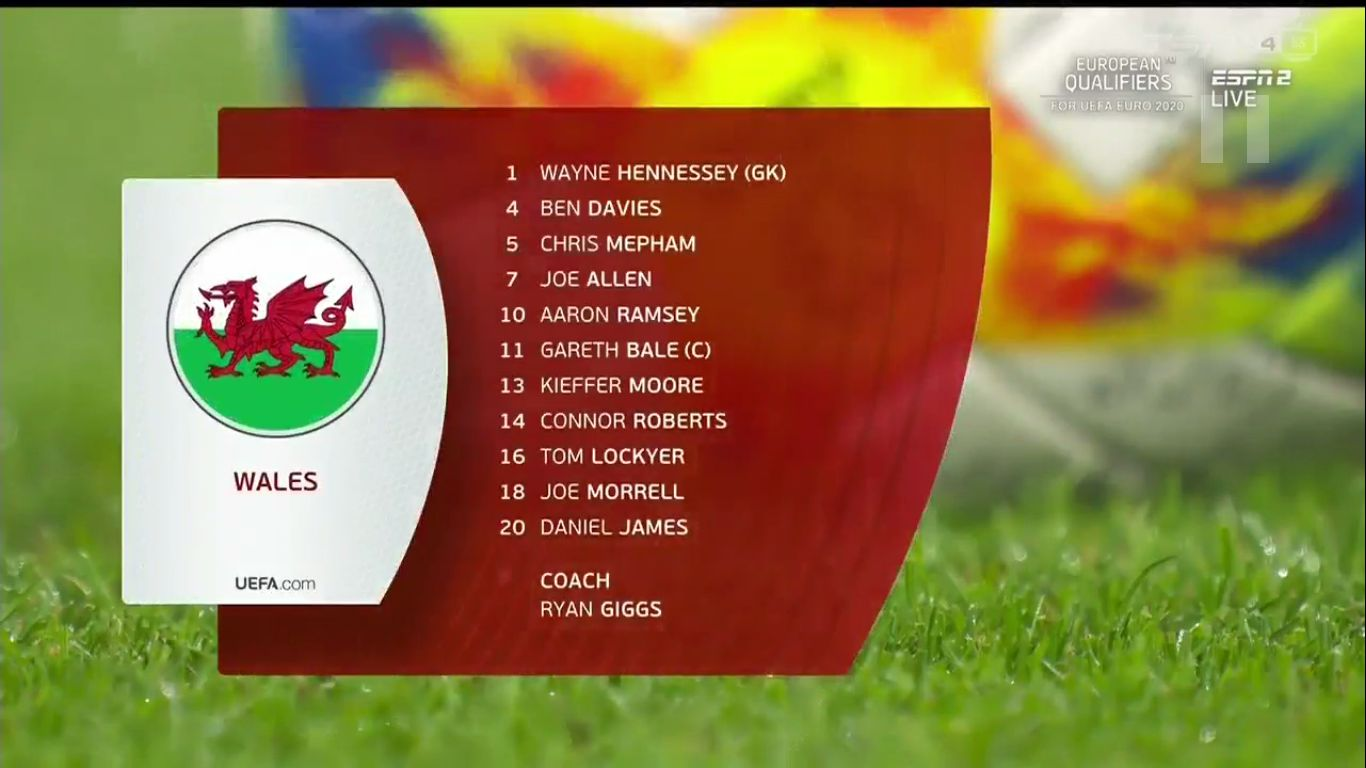 19-11-2019 - Wales 2-0 Hungary (EURO QUALIF.)