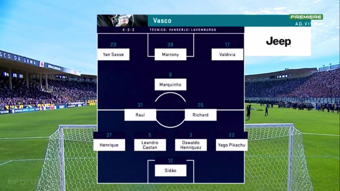20-07-2019 - CR Vasco DA Gama RJ 2-1 Fluminense FC RJ