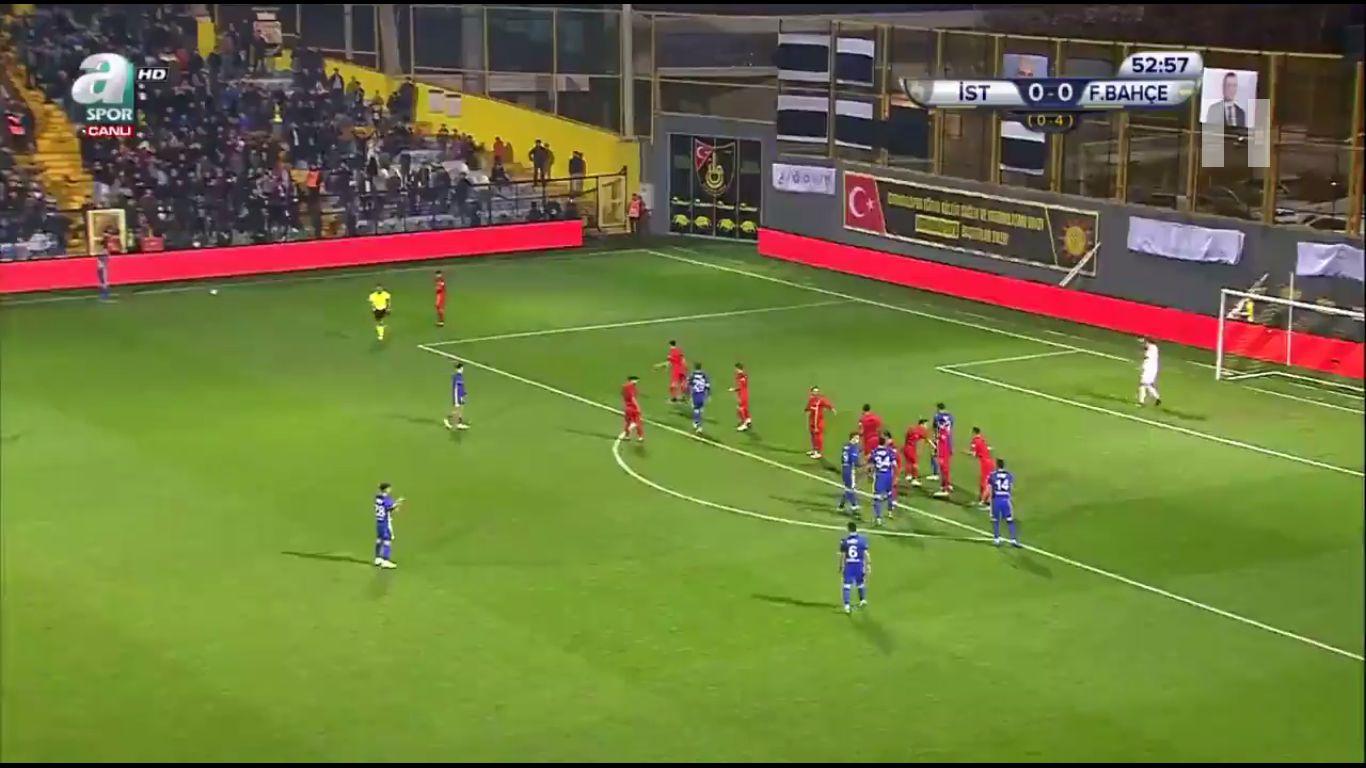 18-12-2019 - Istanbulspor AS 0-2 Fenerbahce (ZIRAAT CUP)