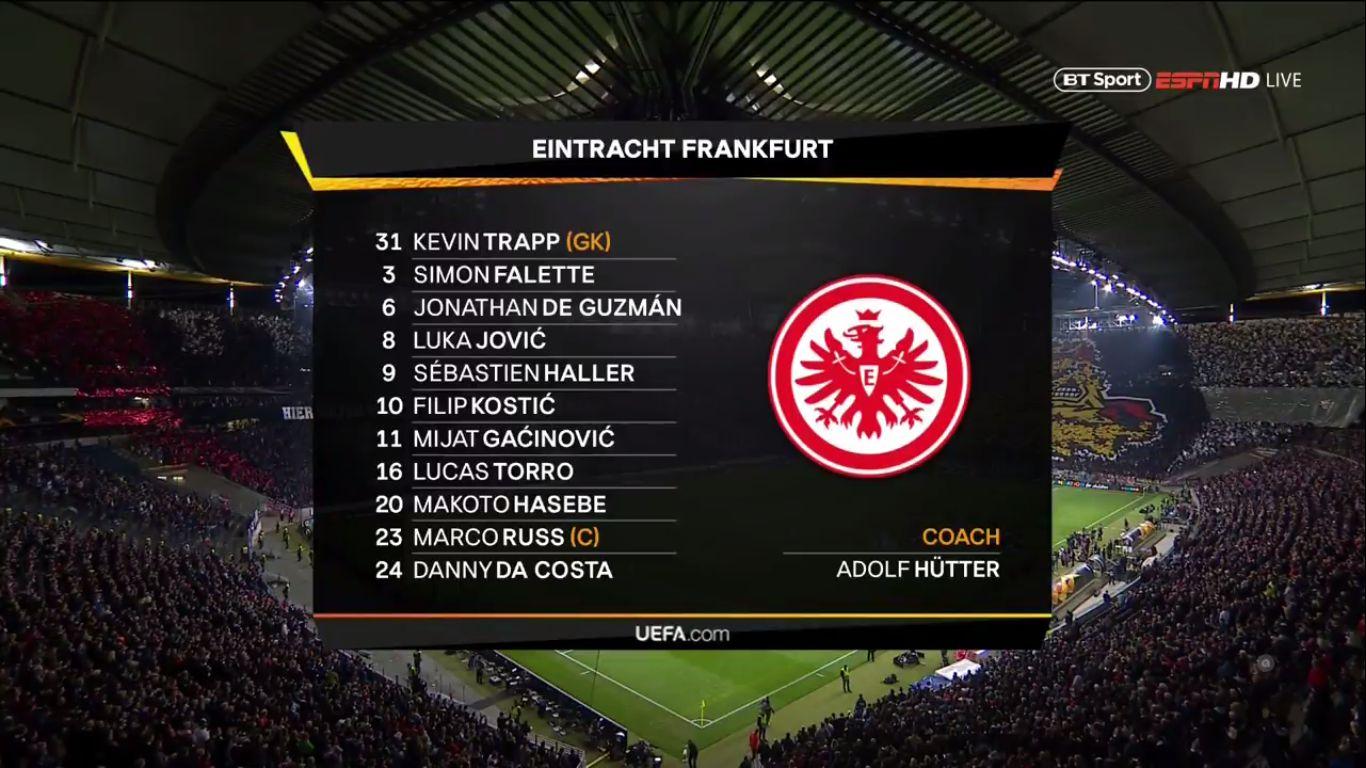 Video Eintracht Frankfurt 4 1 Lazio Europa League Fussball