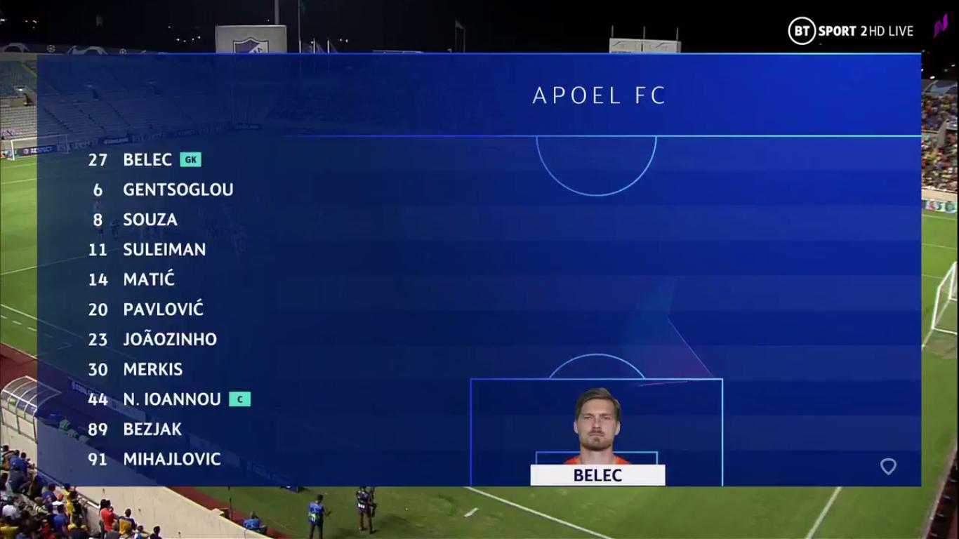 20-08-2019 - APOEL Nicosia 0-0 Ajax (CHAMPIONS LEAGUE QUALIF.)
