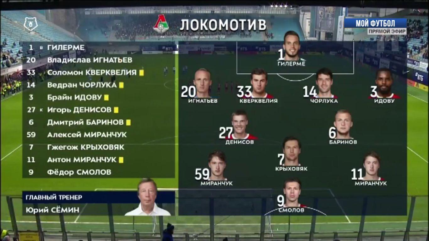 30-03-2019 - FC Dinamo Moscow 0-1 FC Lokomotiv Moscow