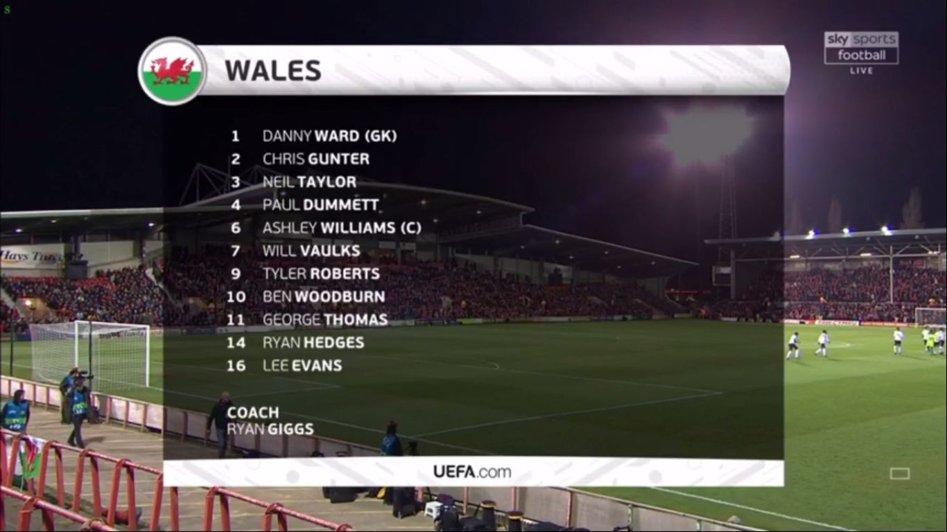 20-03-2019 - Wales 1-0 Trinidad and Tobago (FRIENDLY)