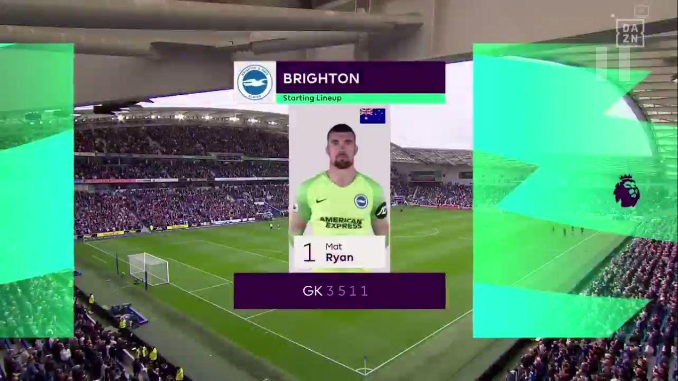 05-10-2019 - Brighton & Hove Albion 3-0 Tottenham Hotspur
