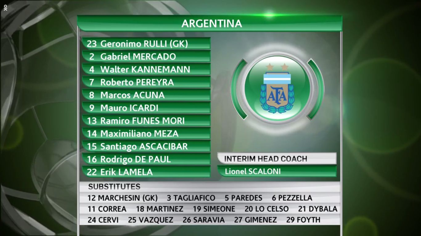 21-11-2018 - Argentina 2-0 Mexico (FRIENDLY)
