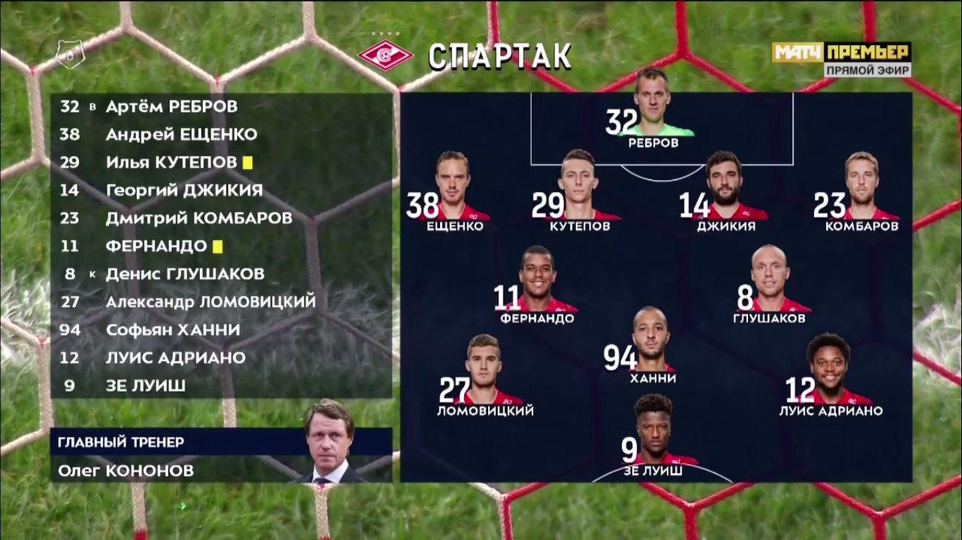 25-11-2018 - FC Spartak Moscow 3-1 Krylya Sovetov Samara