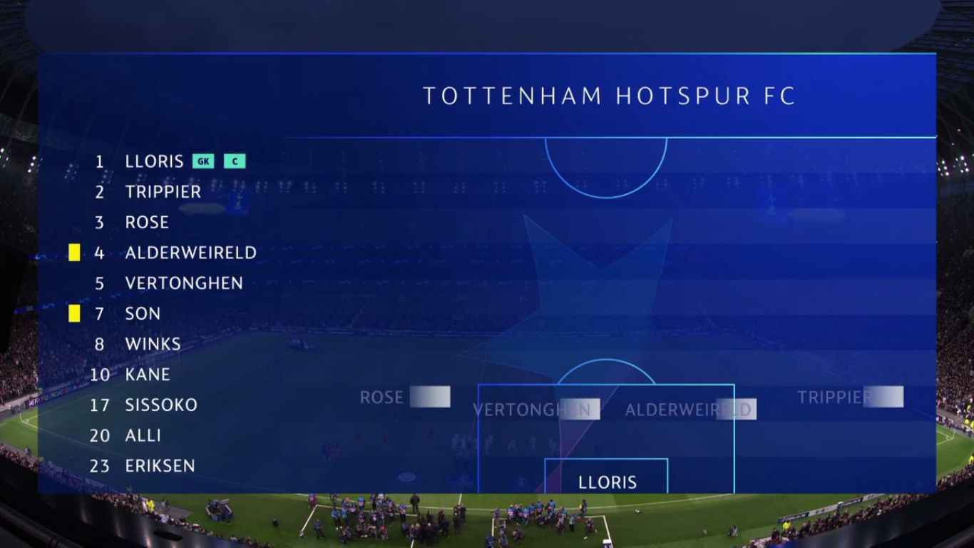 09-04-2019 - Tottenham Hotspur 1-0 Manchester City (CHAMPIONS LEAGUE)