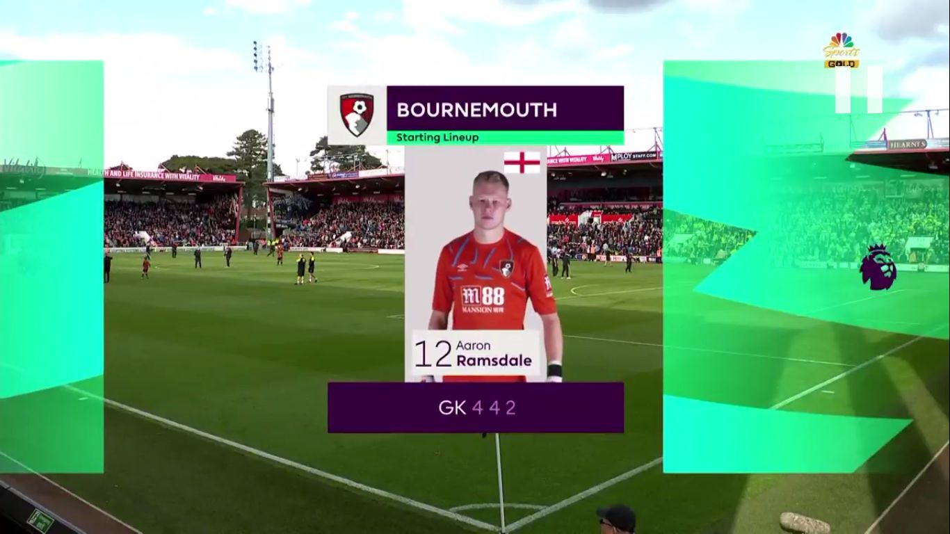 19-10-2019 - AFC Bournemouth 0-0 Norwich City