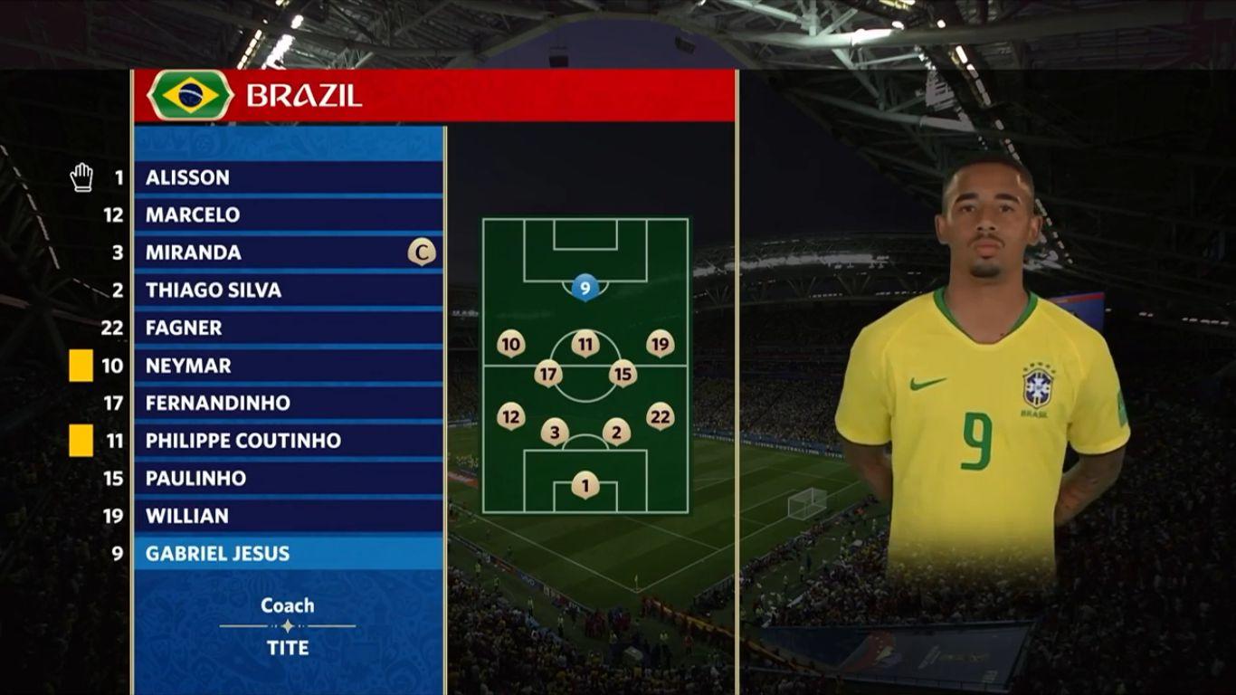 06-07-2018 - Brazil 1-2 Belgium (WORLD CUP 2018)