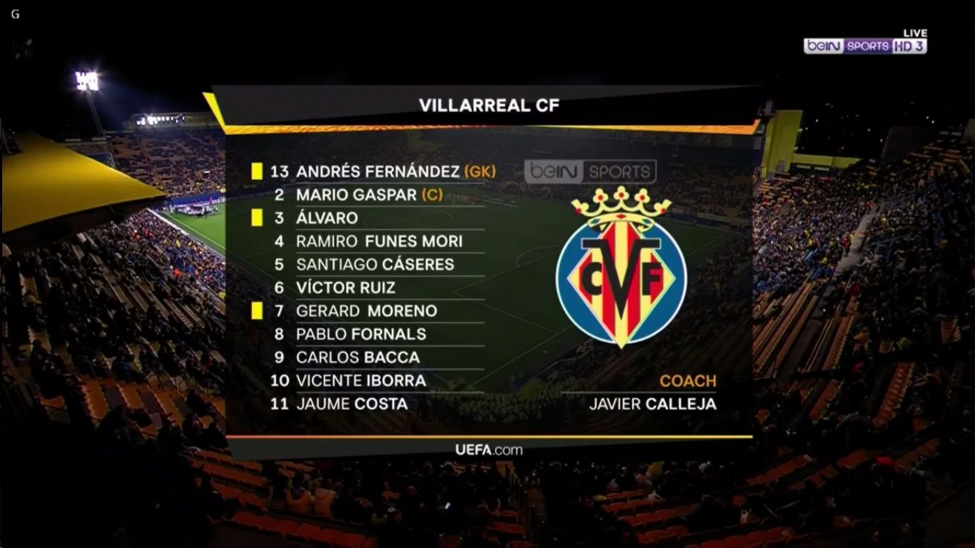 14-03-2019 - Villarreal 2-1 Zenit St. Petersburg (EUROPA LEAGUE)