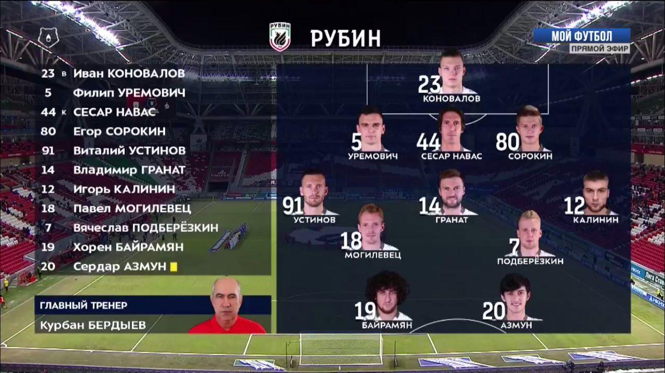 30-11-2018 - FC Rubin Kazan 1-1 FC Dinamo Moscow