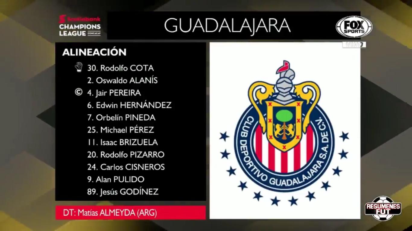 05-04-2018 - CD Guadalajara 1-0 New York Red Bulls (CONCACAF CHAMPIONS LEAGUE)