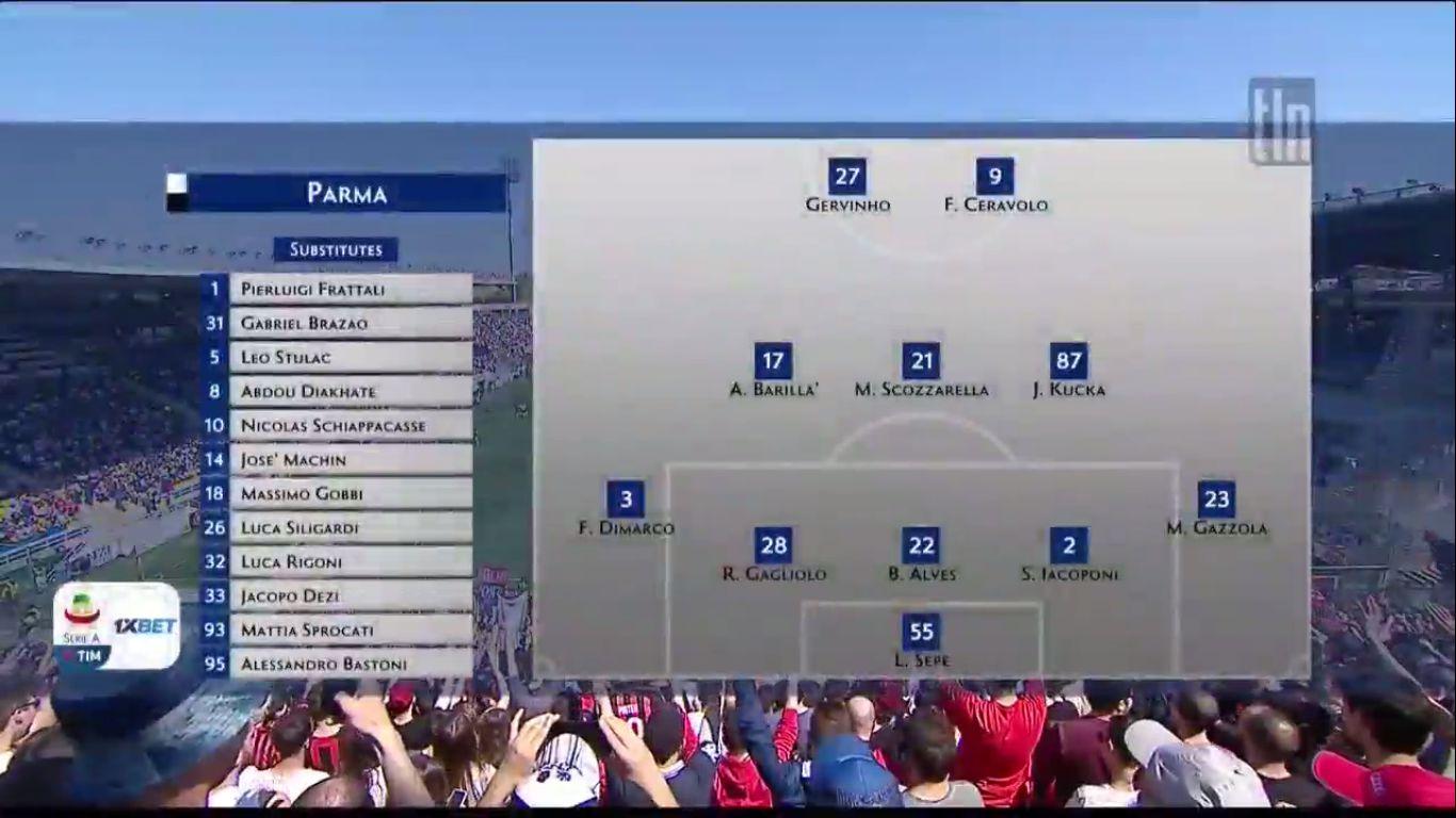 20-04-2019 - Parma 1-1 Milan