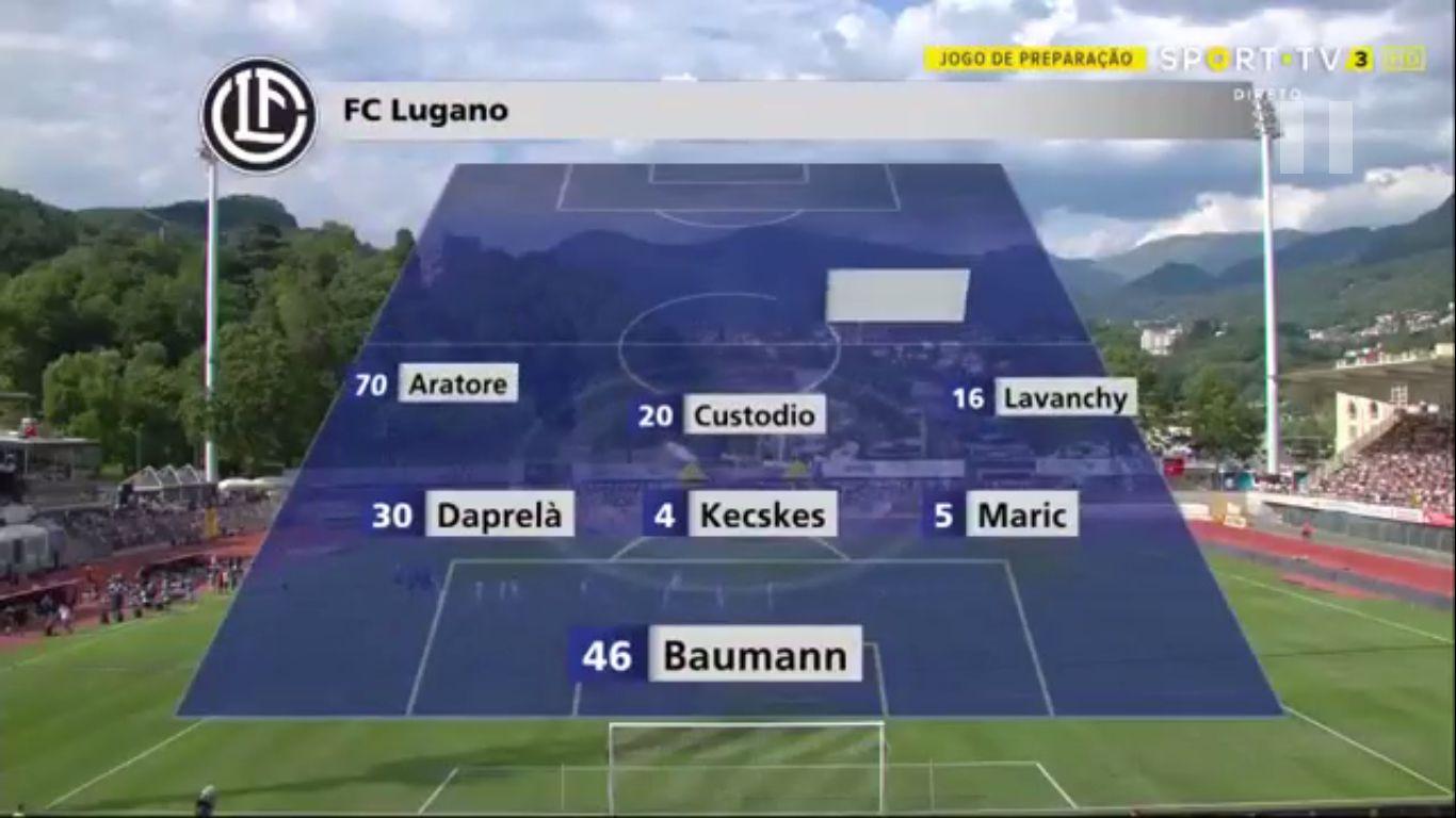 14-07-2019 - Lugano 1-2 Inter (FRIENDLY)