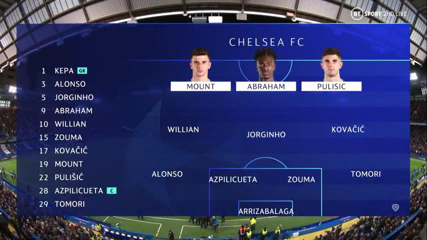 05-11-2019 - Chelsea 4-4 Ajax (CHAMPIONS LEAGUE)