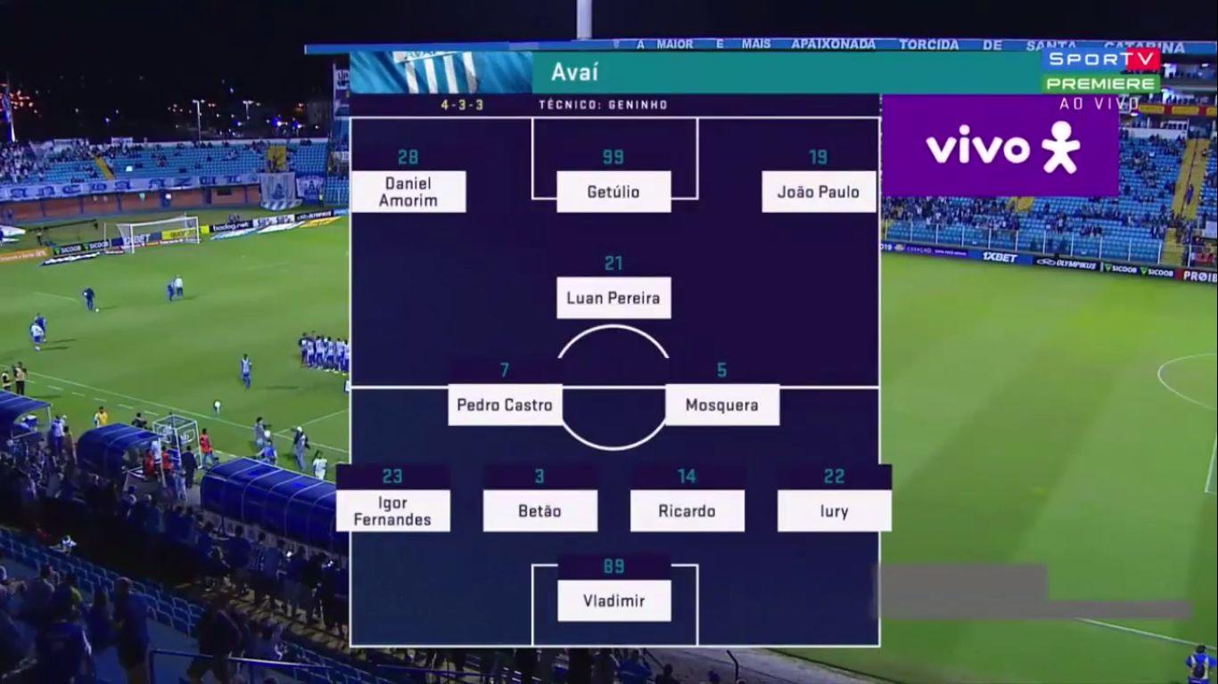 13-05-2019 - Avai FC SC 0-0 CSA AL