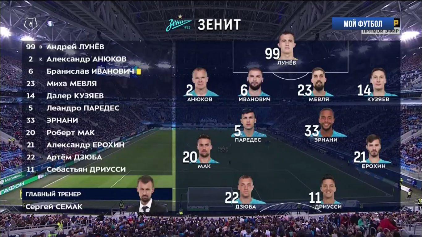 25-11-2018 - Zenit St. Petersburg 2-0 FK Rostov