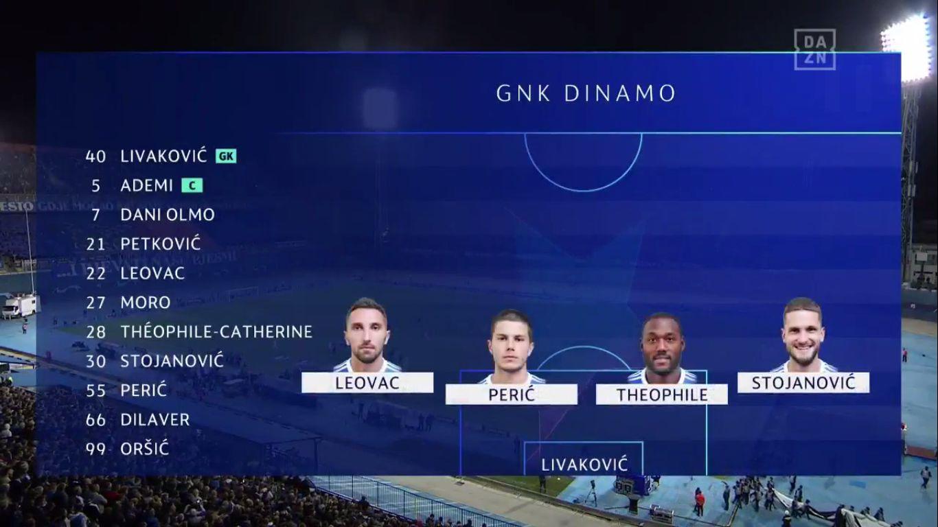 18-09-2019 - Dinamo Zagreb 4-0 Atalanta (CHAMPIONS LEAGUE)