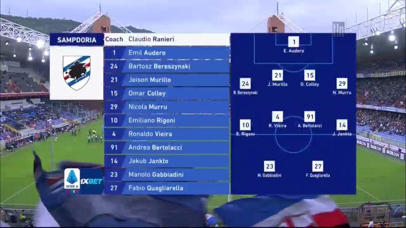 20-10-2019 - Sampdoria 0-0 Roma