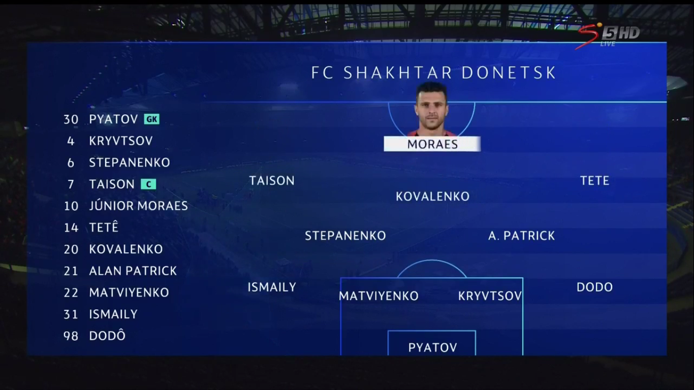 11-12-2019 - Shakhtar Donetsk 0-3 Atalanta (CHAMPIONS LEAGUE)