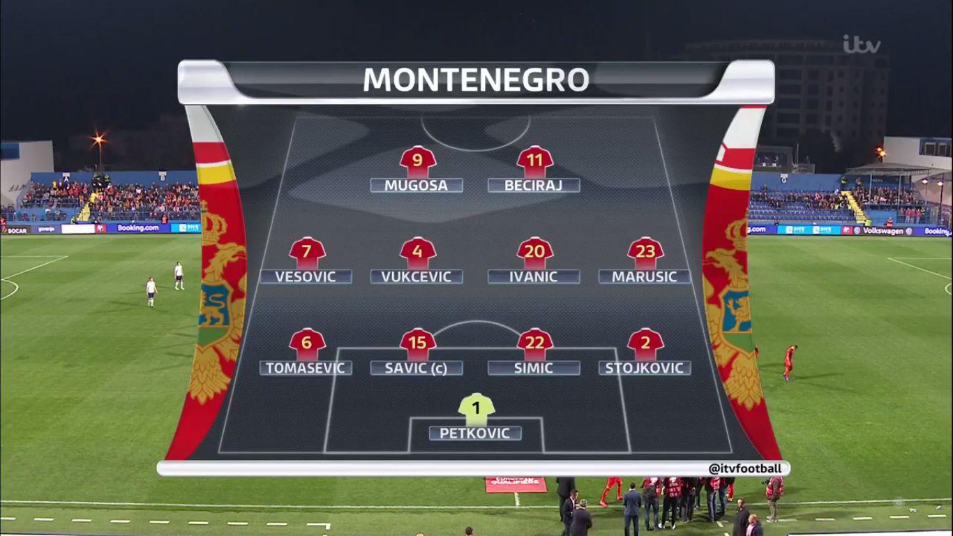 25-03-2019 - Montenegro 1-5 England (EURO QUALIF.)