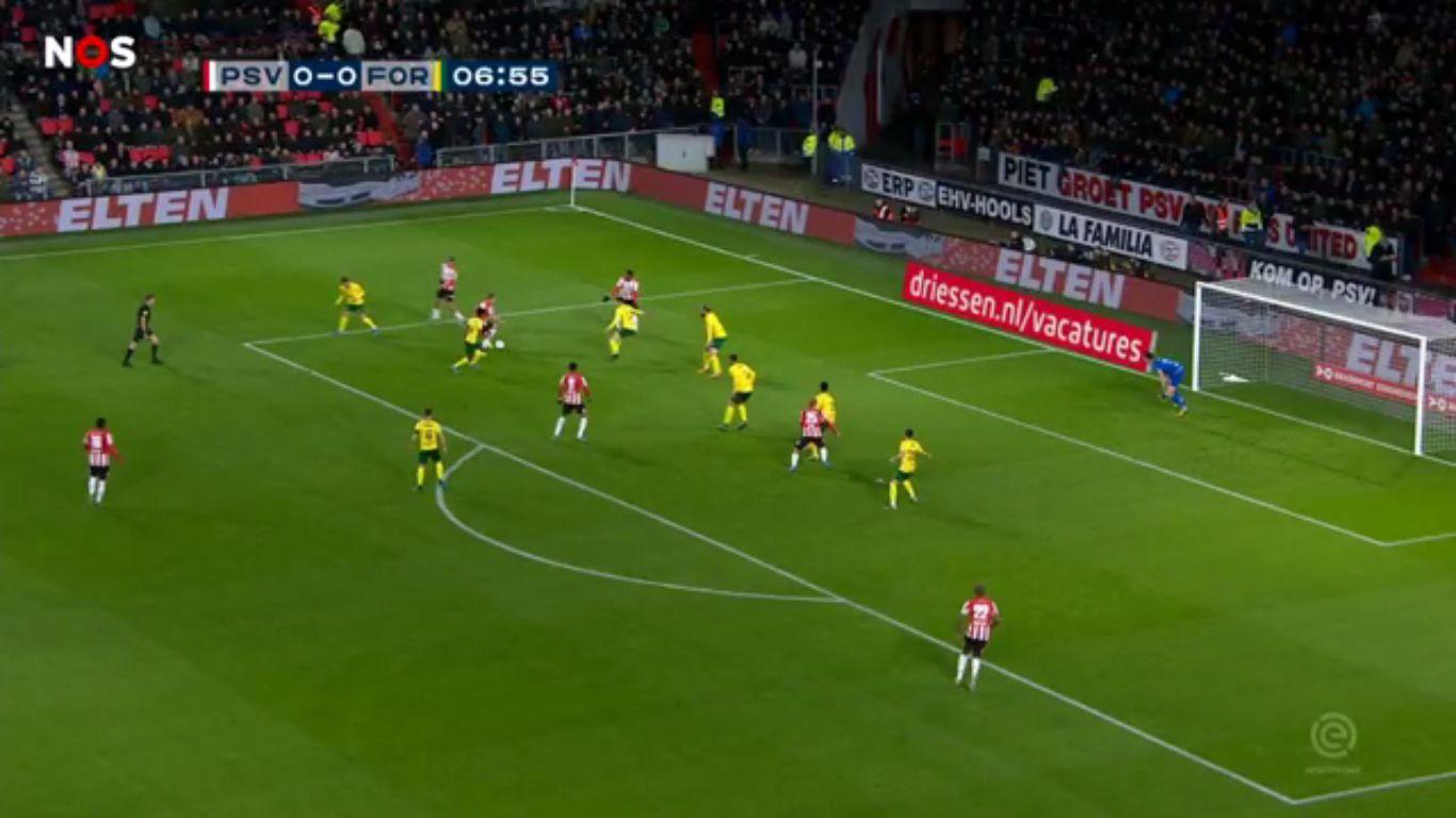 07-12-2019 - PSV Eindhoven 5-0 Fortuna Sittard