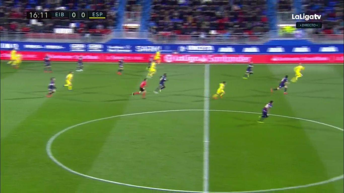 21-01-2019 - Eibar 3-0 RCD Espanyol