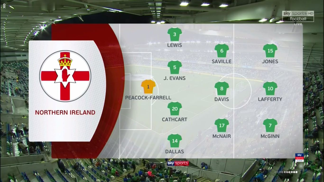 24-03-2019 - N.Ireland 2-1 Belarus (EURO QUALIF.)