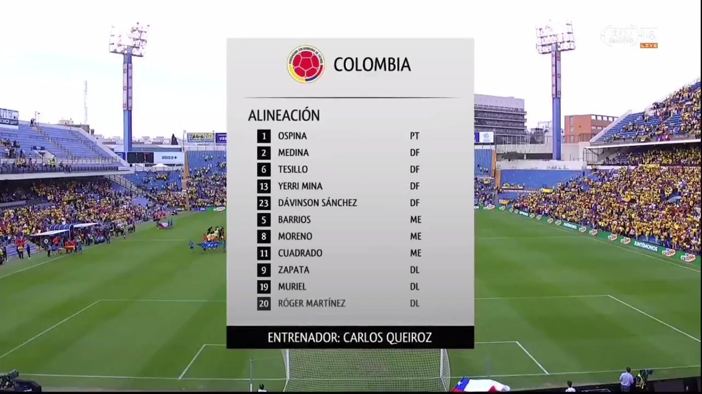 12-10-2019 - Colombia 0-0 Chile (FRIENDLY)